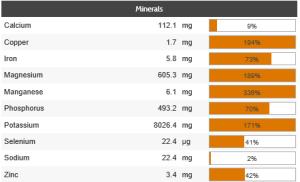 banana mono diet minerals